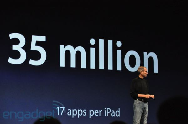 apple-wwdc-2010-084-rm-eng